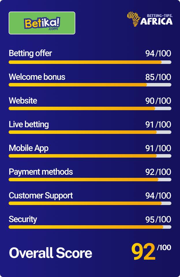 Betika sports betting score card review