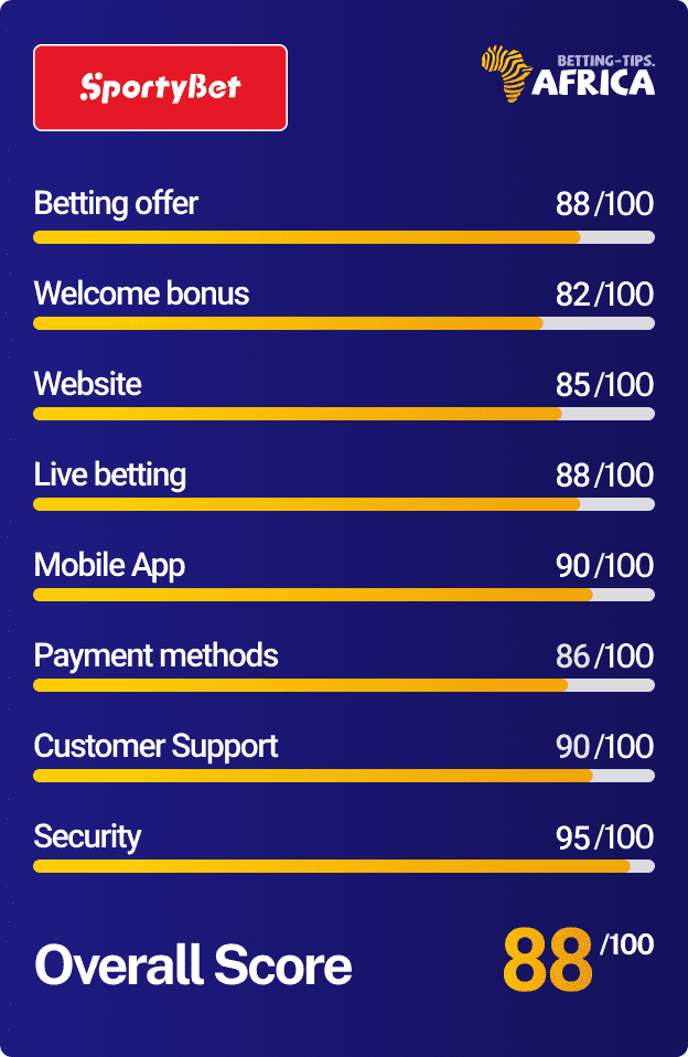 Sportybet bookmaker Score card