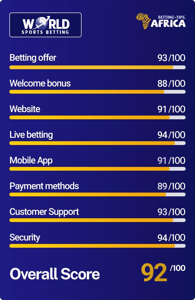 WSB bookmaker Score card
